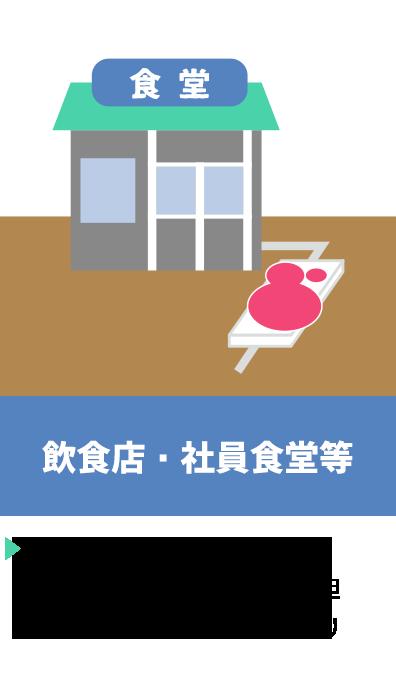 飲食店・社員食堂等・動植物油を含む厨房排水→グリストラップ清掃負担・悪臭・害虫・配管詰まり