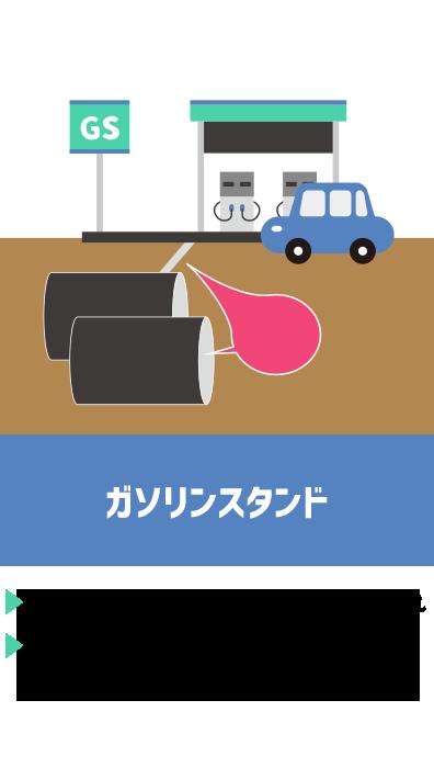 ガソリンスタンド・給油機周り・整備ピットの油垂れ・地下タンク・配管からの漏洩→土壌汚染