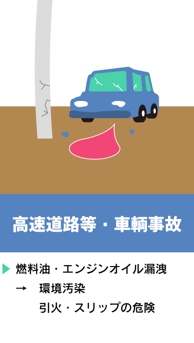 高速道路等・車両事故・燃料油・エンジンオイル漏洩→環境汚染・引火・スリップの危険